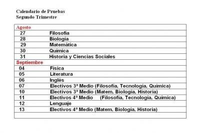 Pruebas Trimestrales